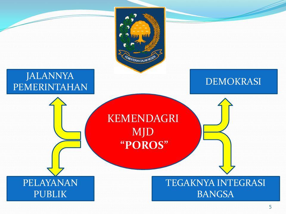5 JALANNYA PEMERINTAHAN PELAYANAN PUBLIK DEMOKRASI TEGAKNYA INTEGRASI BANGSA KEMENDAGRI MJD POROS