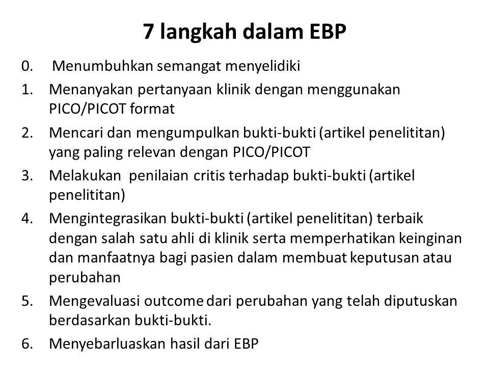 7 langkah dalam EBP 0. Menumbuhkan semangat menyelidiki 1.Menanyakan pertanyaan klinik dengan menggunakan PICO/PICOT format 2.Mencari dan mengumpulkan