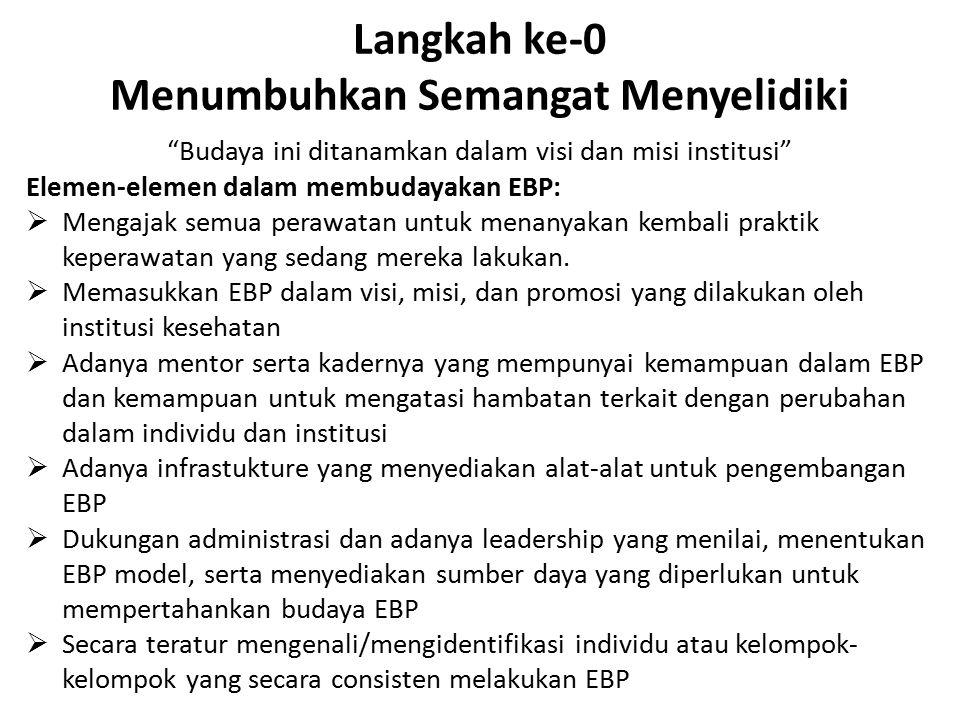 """Langkah ke-0 Menumbuhkan Semangat Menyelidiki """"Budaya ini ditanamkan dalam visi dan misi institusi"""" Elemen-elemen dalam membudayakan EBP:  Mengajak s"""