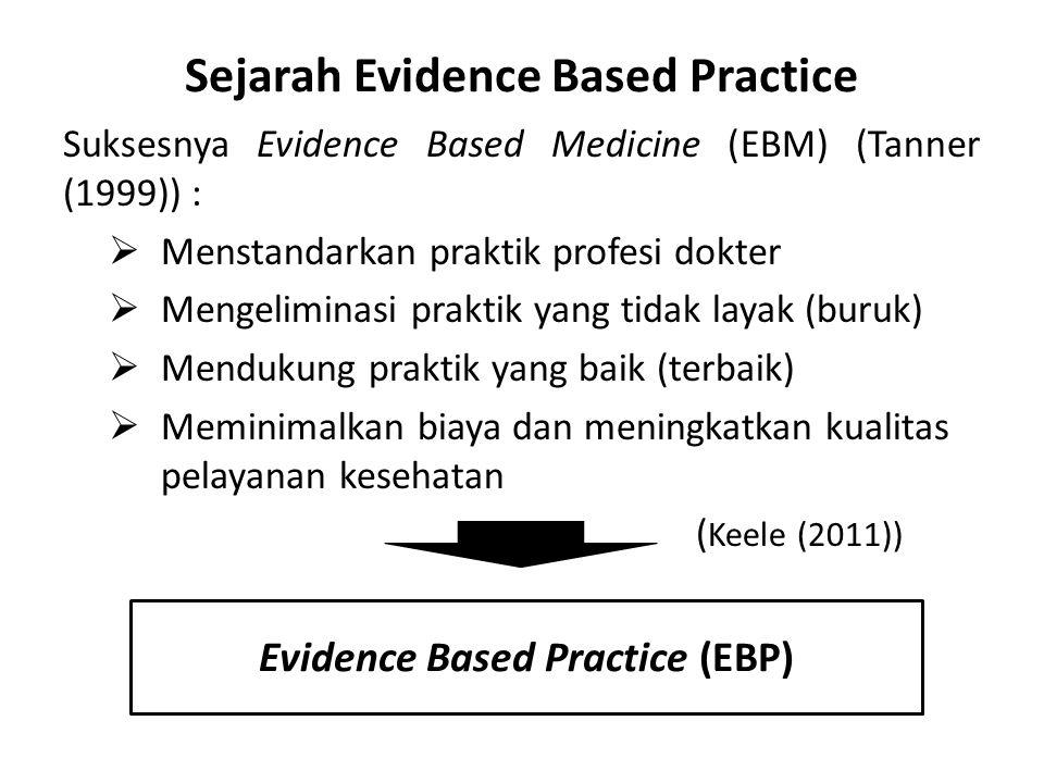 Sejarah Evidence Based Practice Suksesnya Evidence Based Medicine (EBM) (Tanner (1999)) :  Menstandarkan praktik profesi dokter  Mengeliminasi prakt