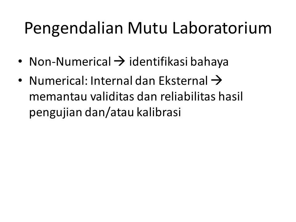 Pengendalian Mutu Laboratorium Non-Numerical  identifikasi bahaya Numerical: Internal dan Eksternal  memantau validitas dan reliabilitas hasil pengu