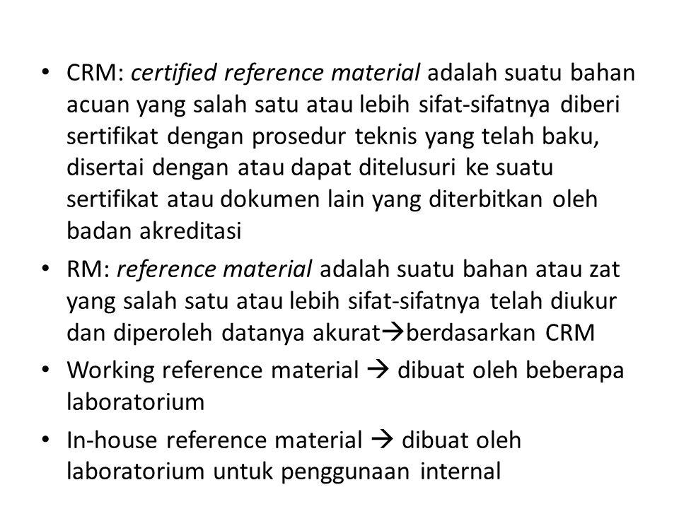 CRM: certified reference material adalah suatu bahan acuan yang salah satu atau lebih sifat-sifatnya diberi sertifikat dengan prosedur teknis yang tel