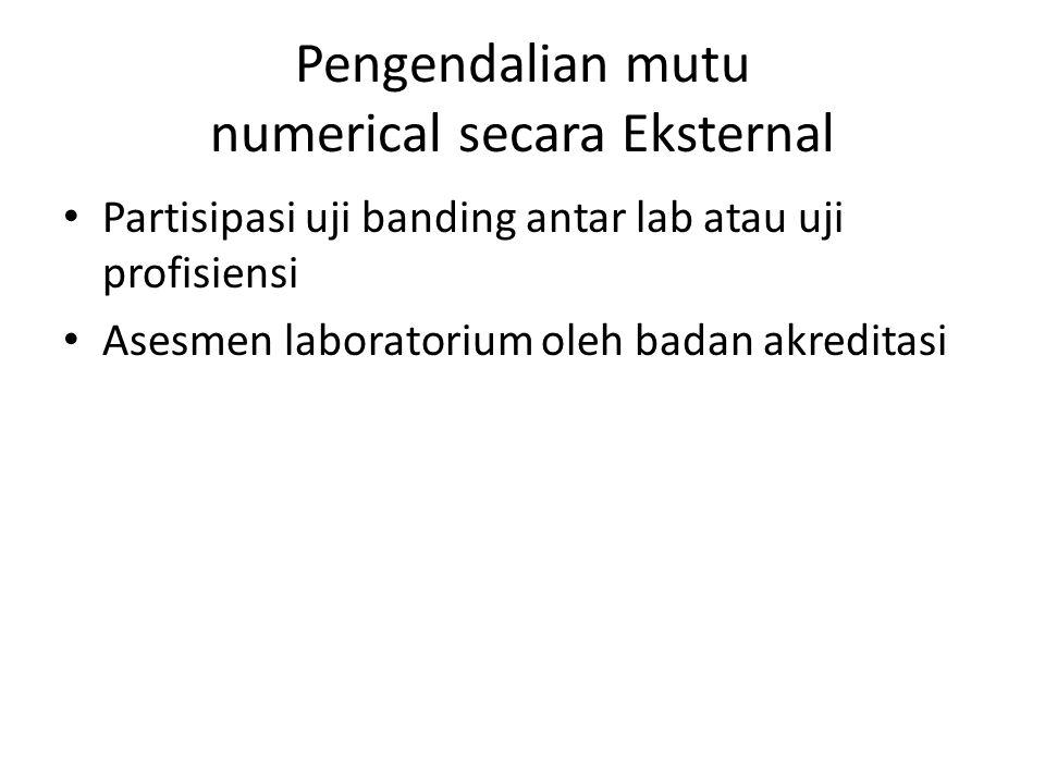 Pengendalian mutu numerical secara Eksternal Partisipasi uji banding antar lab atau uji profisiensi Asesmen laboratorium oleh badan akreditasi