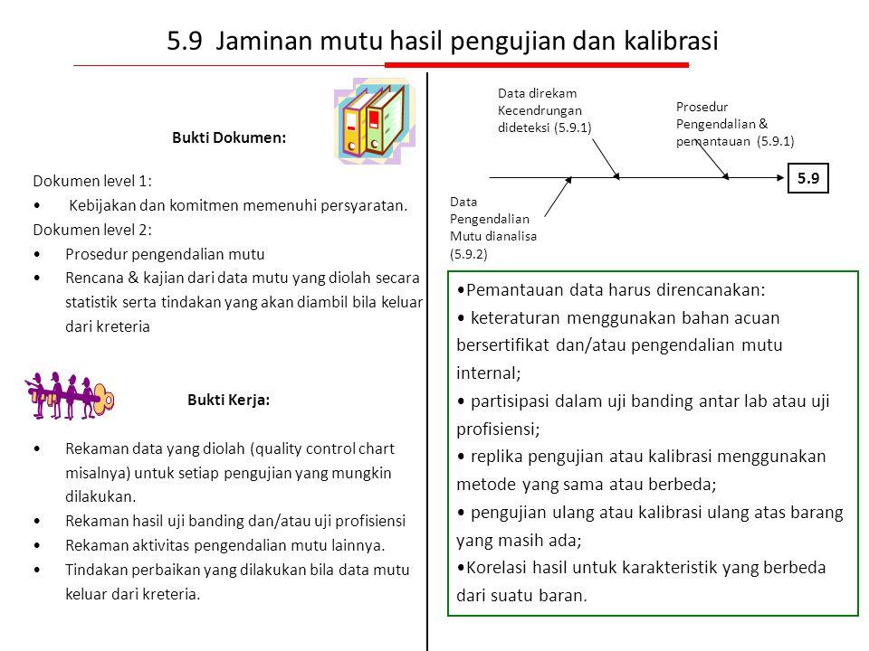 5.9 Jaminan mutu hasil pengujian dan kalibrasi 5.9 Prosedur Pengendalian & pemantauan (5.9.1) Pemantauan data harus direncanakan: keteraturan mengguna