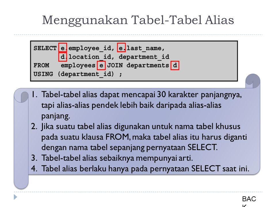 Menggunakan Tabel-Tabel Alias BAC K 1.Tabel-tabel alias dapat mencapai 30 karakter panjangnya, tapi alias-alias pendek lebih baik daripada alias-alias