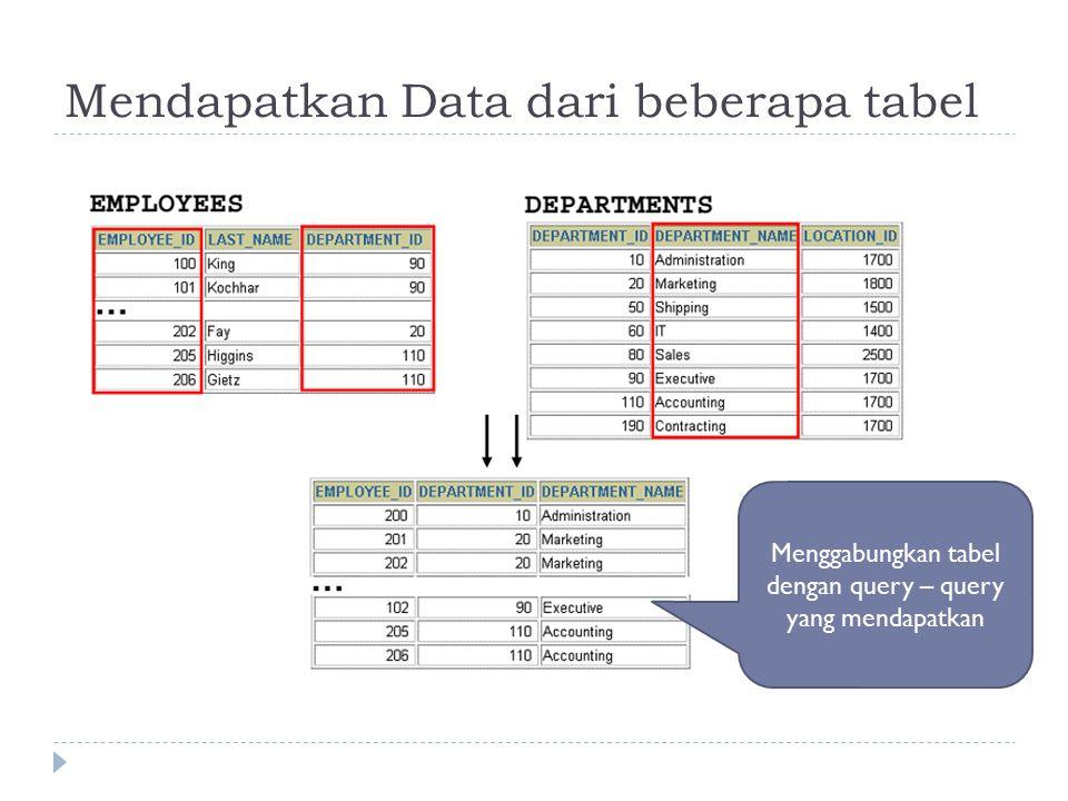 Merubah Nama-Nama Kolom Ambigu  Gunakan awalan-awalan tabel untuk merubah nama-nama kolom yang ada pada beberapa tabel  Gunakan kolom-kolom alias untuk membedakan kolom-kolom yang memiliki nama-nama sama tapi berada dalam tabel-tabel berbeda.