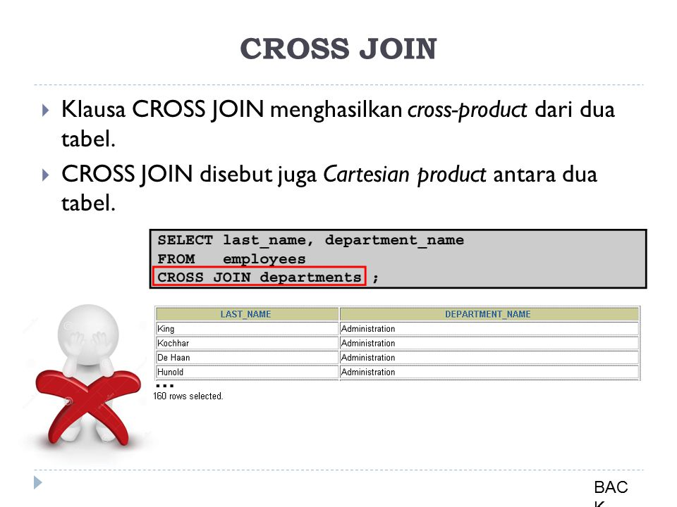CROSS JOIN  Klausa CROSS JOIN menghasilkan cross-product dari dua tabel.