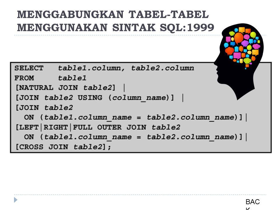 Menggunakan Tabel-Tabel Alias BAC K 1.Tabel-tabel alias dapat mencapai 30 karakter panjangnya, tapi alias-alias pendek lebih baik daripada alias-alias panjang.