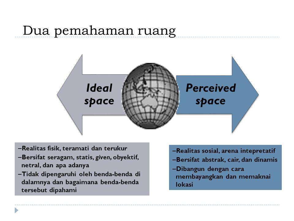 Ideal space Perceived space – Realitas fisik, teramati dan terukur – Bersifat seragam, statis, given, obyektif, netral, dan apa adanya – Tidak dipenga