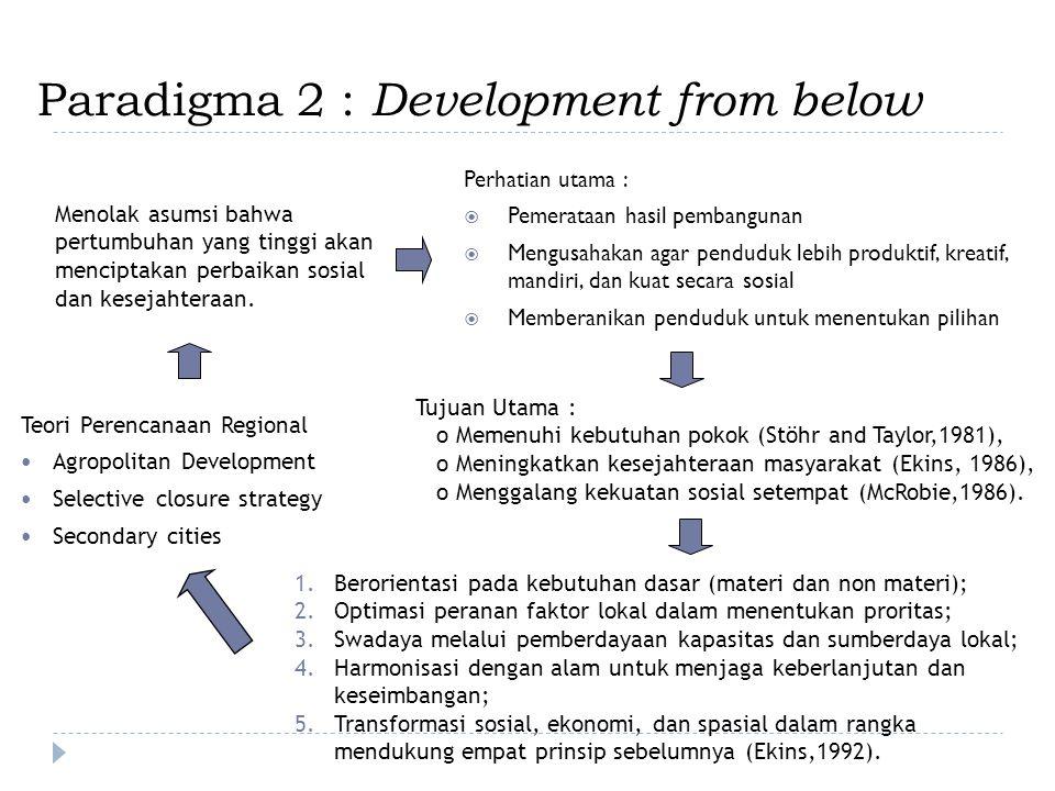 Paradigma 2 : Development from below Perhatian utama :  Pemerataan hasil pembangunan  Mengusahakan agar penduduk lebih produktif, kreatif, mandiri,