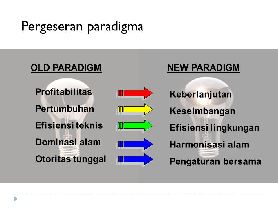 Pergeseran paradigma Profitabilitas Pertumbuhan Efisiensi teknis Dominasi alam Otoritas tunggal Keberlanjutan Keseimbangan Efisiensi lingkungan Harmon