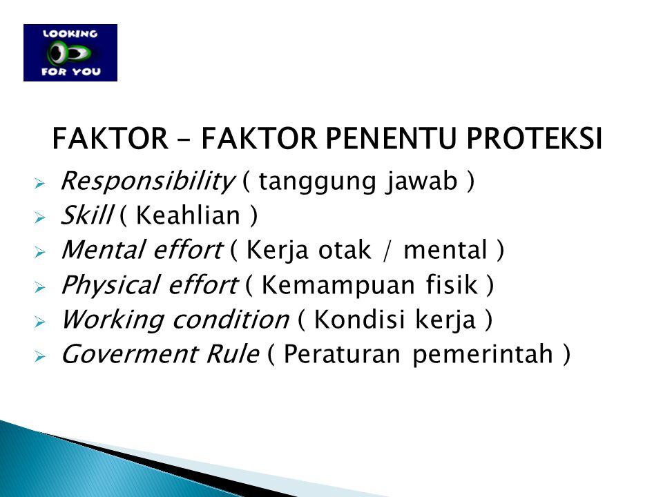 FAKTOR – FAKTOR PENENTU PROTEKSI  Responsibility ( tanggung jawab )  Skill ( Keahlian )  Mental effort ( Kerja otak / mental )  Physical effort ( Kemampuan fisik )  Working condition ( Kondisi kerja )  Goverment Rule ( Peraturan pemerintah )
