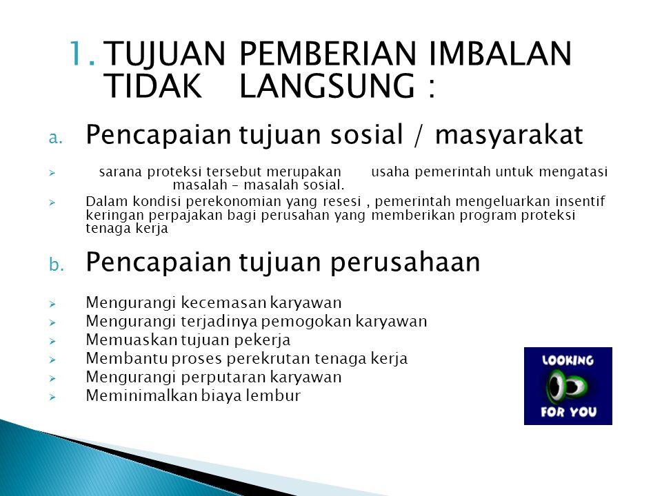 PEMBERIAN IMBALAN TAK LANGSUNG 1. Imbalan yang dipersyaratkan oleh ketentuan perundang – undangan, seperti jaminan keamanan, keselamatan dan kesehatan