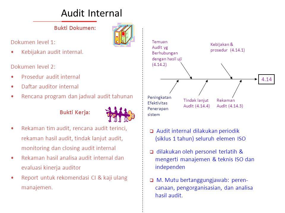 10 4.14.2 Temuan audit ditindaklanjuti dengan tindakan perbaikan pada waktunya. 4.14.3 Bidang kegiatan yang diaudit, temuan audit dan tindakan perbaik