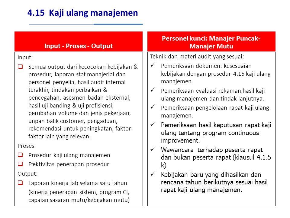 4.15 Kaji ulang manajemen 4.15 Kebijakan & prosedur (4.15.1) Bukti Dokumen: Dokumen level 1: Kebijakan kaji ulang manajemen. Dokumen level 2: Prosedur