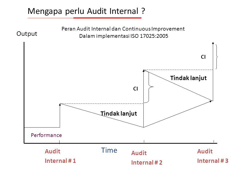 Bila sebuah organisasi berkeinginan melihat seberapa jauh sebuah instrument bekerja dengan baik (perform), instrument perlu dikalibrasi/verifikasi. De