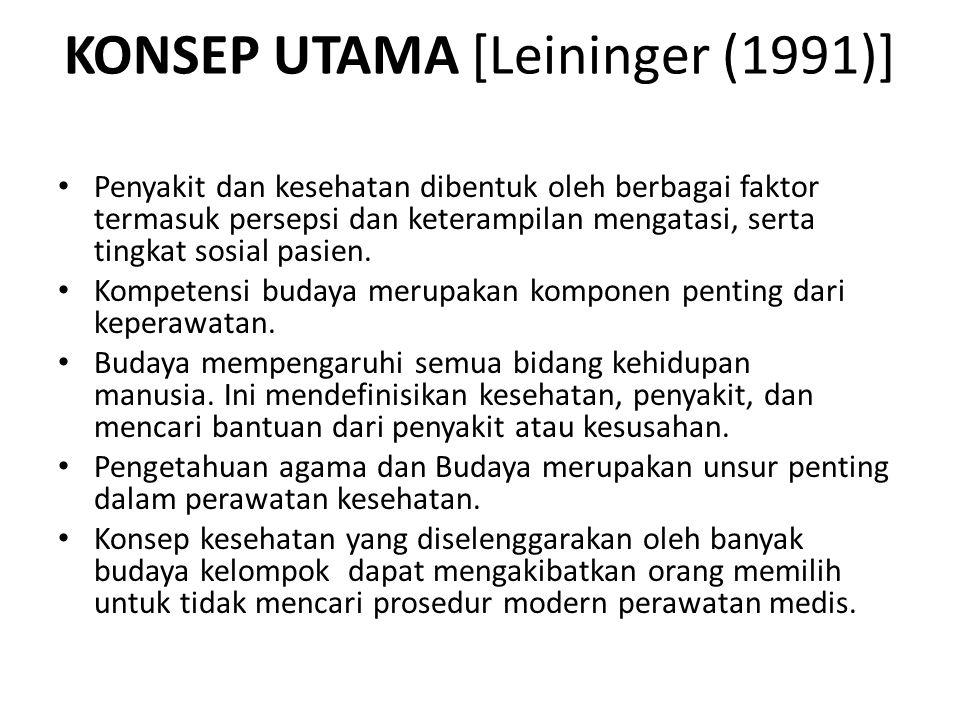 KONSEP UTAMA [Leininger (1991)] Penyakit dan kesehatan dibentuk oleh berbagai faktor termasuk persepsi dan keterampilan mengatasi, serta tingkat sosia