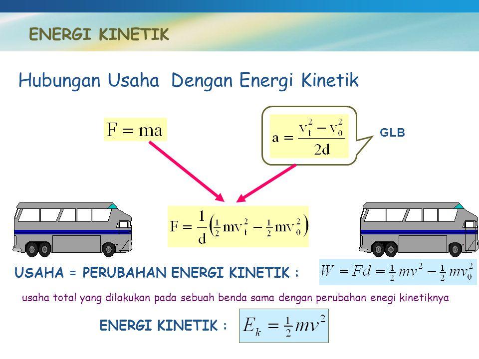 ENERGI KINETIK Hubungan Usaha Dengan Energi Kinetik GLB USAHA = PERUBAHAN ENERGI KINETIK : ENERGI KINETIK : usaha total yang dilakukan pada sebuah ben