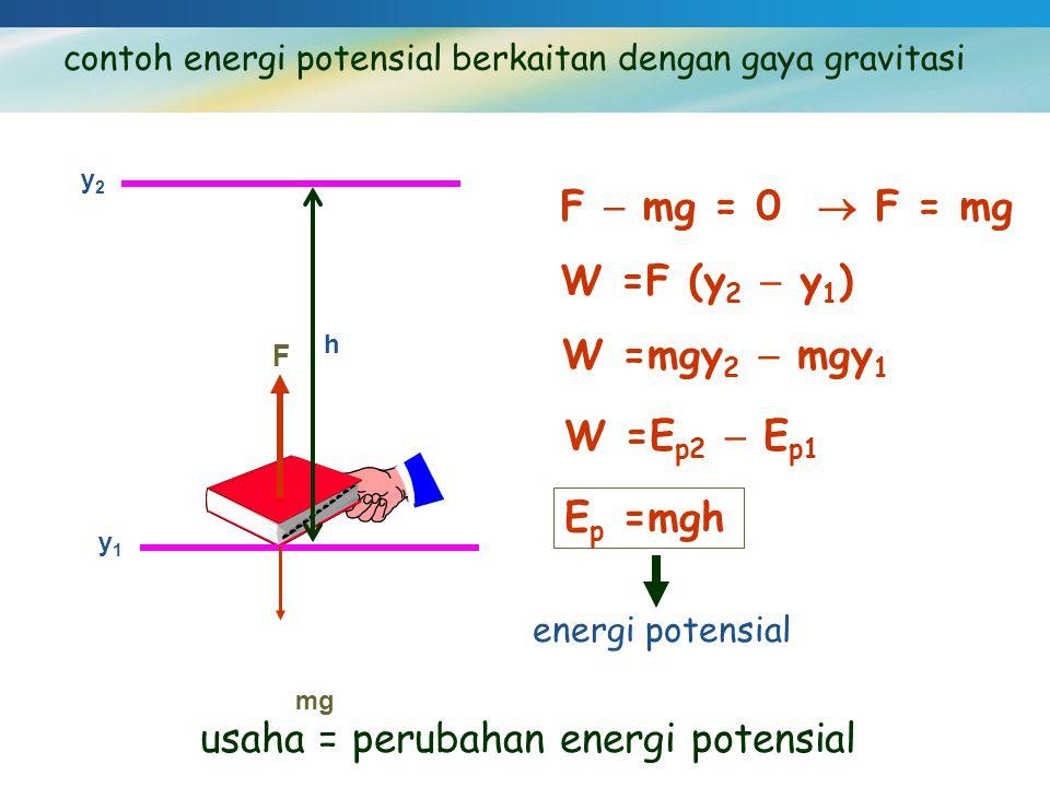 contoh energi potensial berkaitan dengan gaya gravitasi y1y1 y2y2 h mg F F  mg = 0  F = mg W =F (y 2  y 1 ) W =mgy 2  mgy 1 usaha = perubahan ener