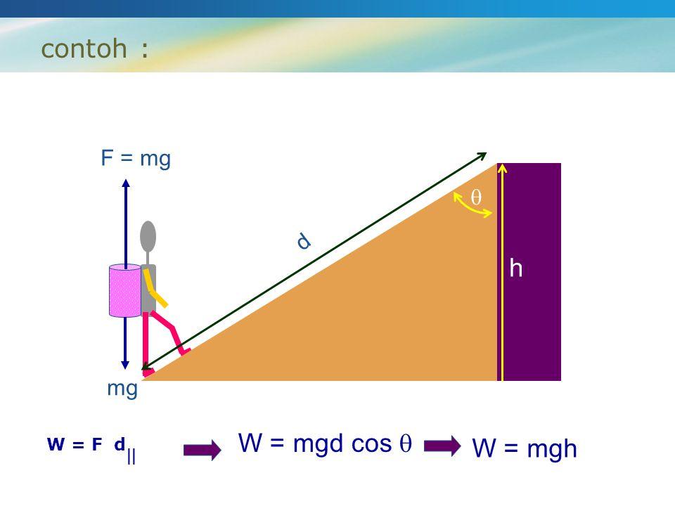 contoh :  mg F = mg d W = mgd cos  W = F d    W = mgh h