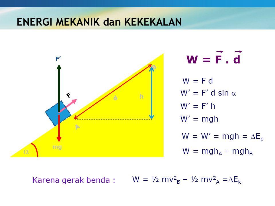 ENERGI MEKANIK dan KEKEKALAN  F d W = F. d W = F d F' W' = F' d sin  h W' = F' h mg W' = mgh W = W' = mgh = E p A B W = mgh A – mgh B Karena gerak