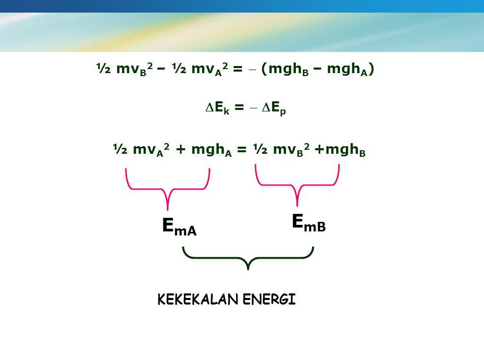 ½ mv A 2 + mgh A = ½ mv B 2 +mgh B E mA E mB ½ mv B 2 – ½ mv A 2 =  (mgh B – mgh A ) E k =  E p KEKEKALAN ENERGI