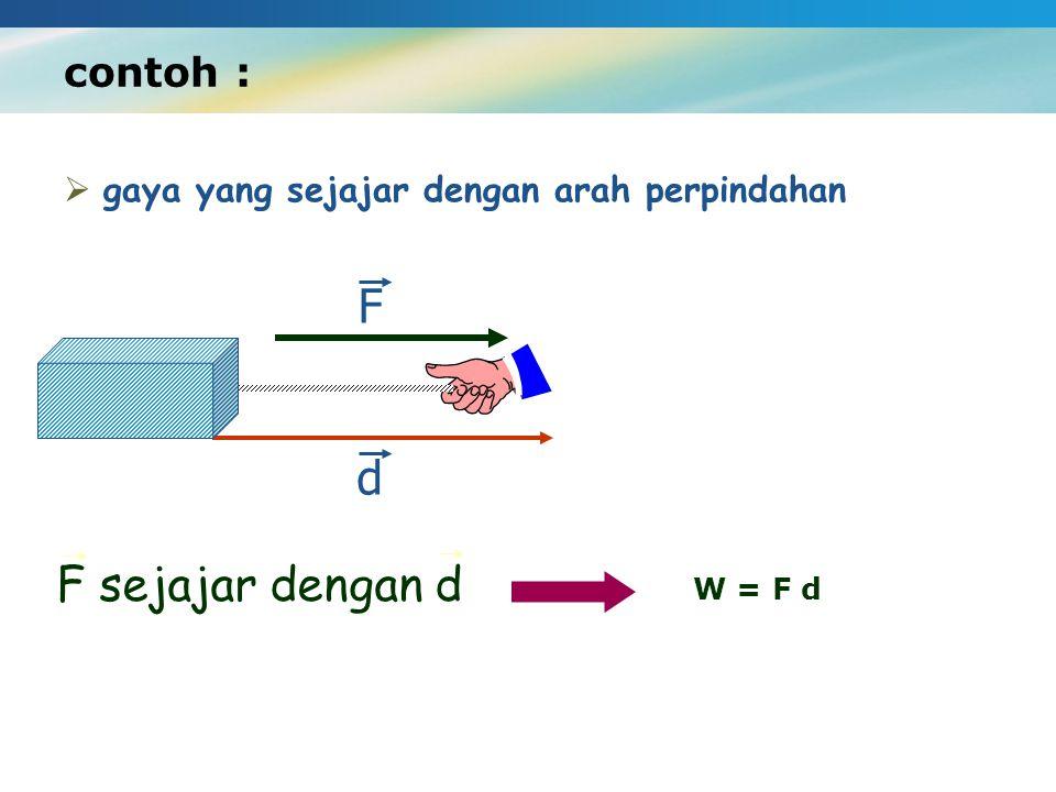 contoh energi potensial berkaitan dengan gaya gravitasi y1y1 y2y2 h mg F F  mg = 0  F = mg W =F (y 2  y 1 ) W =mgy 2  mgy 1 usaha = perubahan energi potensial W =E p2  E p1 E p =mgh energi potensial