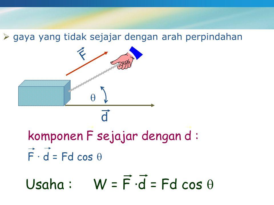 Contoh soal 1.Sebuah gaya 12 N dikerjakan pada sebuah kotak membentuk sudut 30 0 dari arah mendatar.