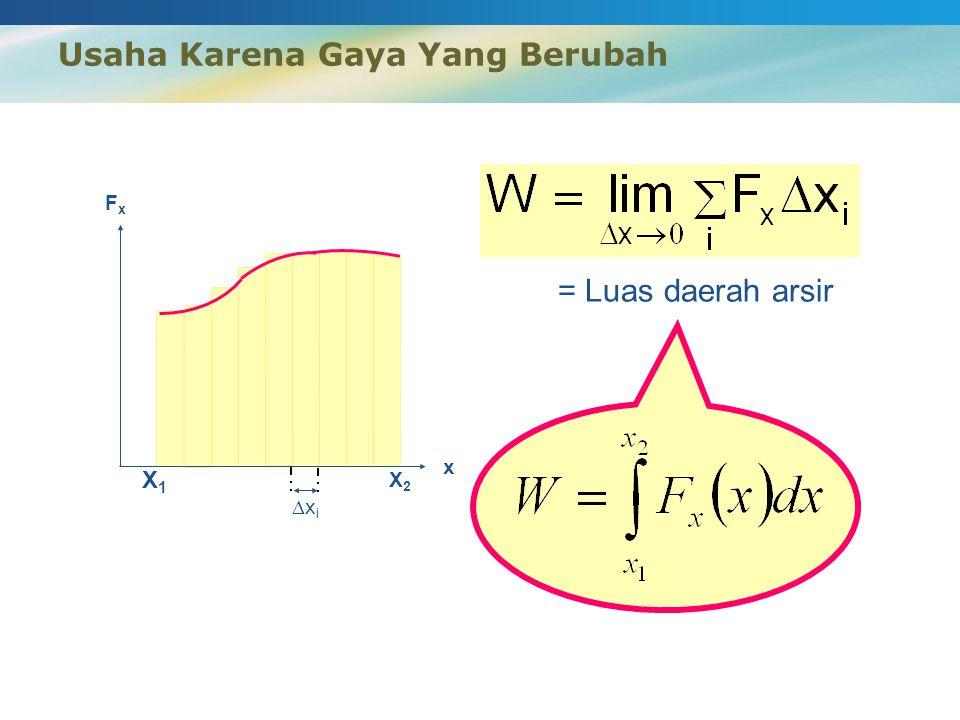 3.Sistem bola dengan pegas seperti gambar berikut Tentukan : a) kerja yg dilakukan pegas dari x 1 ke x 2 b) laju balok di x 2 Solusi: a) W = ½ k  x = ½ (400 N/m)(0,05) 2 = 0,5 J b) Karena v 0 = 0, maka v t = (2W/m) 1/2 v t = (1/4) 1/2 = 0,5 m/s x 2 = 0 x 1 = -5 cm 2 kg k = 400 N/m