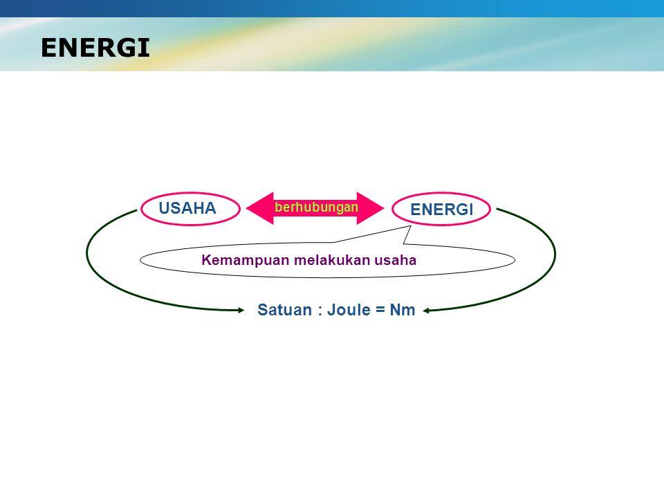 ENERGI SECARA MEKANIK  KINETIK : energi yang dimiliki oleh benda yang bergerak  POTENSIAL: energi tersimpan pada benda yang berkaitan dengan gaya-gaya yang bergantung pada posisi atau konfigurasi sistem/benda (mis.