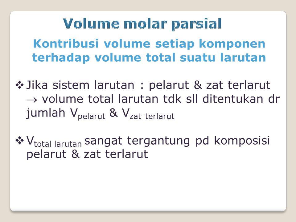 Kontribusi volume setiap komponen terhadap volume total suatu larutan  Jika sistem larutan : pelarut & zat terlarut  volume total larutan tdk sll ditentukan dr jumlah V pelarut & V zat terlarut  V total larutan sangat tergantung pd komposisi pelarut & zat terlarut