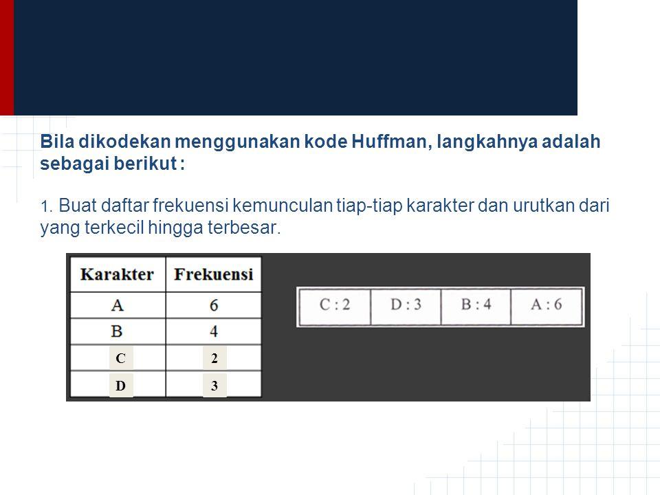 Bila dikodekan menggunakan kode Huffman, langkahnya adalah sebagai berikut : 1. Buat daftar frekuensi kemunculan tiap-tiap karakter dan urutkan dari y