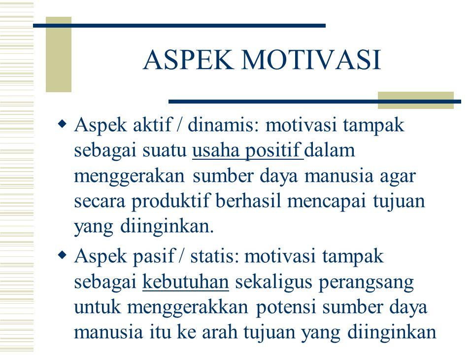 ASPEK MOTIVASI  Aspek aktif / dinamis: motivasi tampak sebagai suatu usaha positif dalam menggerakan sumber daya manusia agar secara produktif berhas