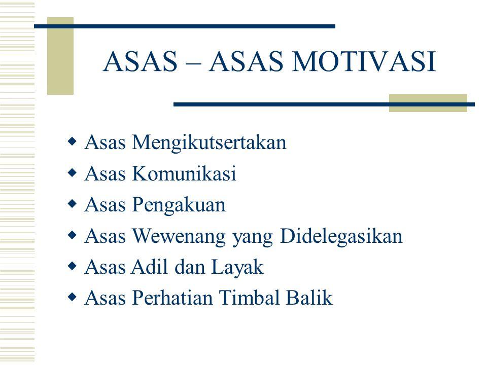 ASAS – ASAS MOTIVASI  Asas Mengikutsertakan  Asas Komunikasi  Asas Pengakuan  Asas Wewenang yang Didelegasikan  Asas Adil dan Layak  Asas Perhat