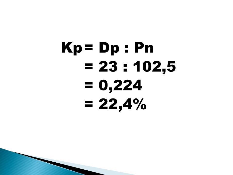 Kp= Dp : Pn = 23 : 102,5 = 0,224 = 22,4%