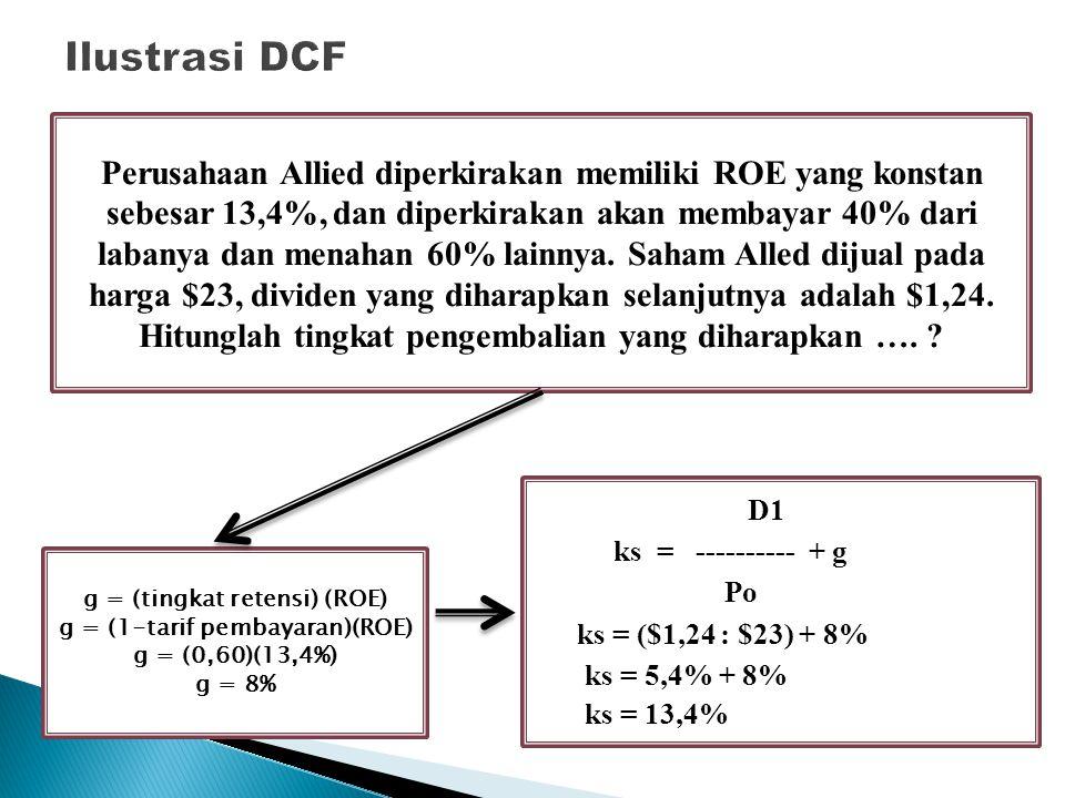 Perusahaan Allied diperkirakan memiliki ROE yang konstan sebesar 13,4%, dan diperkirakan akan membayar 40% dari labanya dan menahan 60% lainnya.