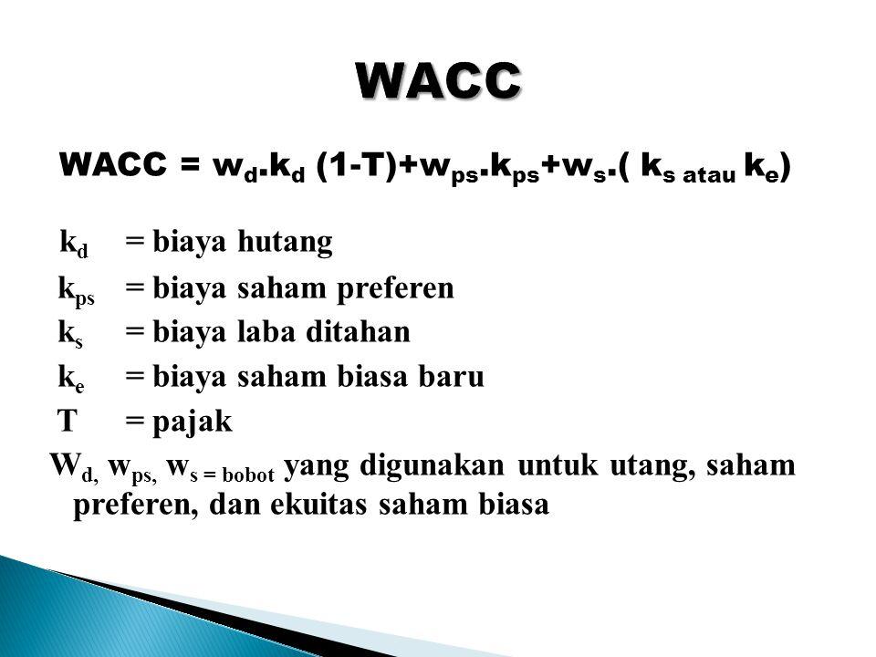 WACC = w d.k d (1-T)+w ps.k ps +w s.( k s atau k e ) k d = biaya hutang k ps = biaya saham preferen k s = biaya laba ditahan k e = biaya saham biasa baru T = pajak W d, w ps, w s = bobot yang digunakan untuk utang, saham preferen, dan ekuitas saham biasa