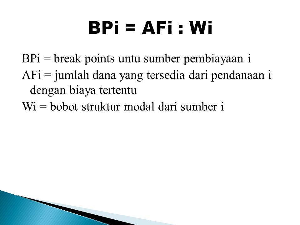 BPi = break points untu sumber pembiayaan i AFi = jumlah dana yang tersedia dari pendanaan i dengan biaya tertentu Wi = bobot struktur modal dari sumber i