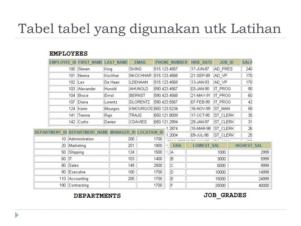 Tabel tabel yang digunakan utk Latihan