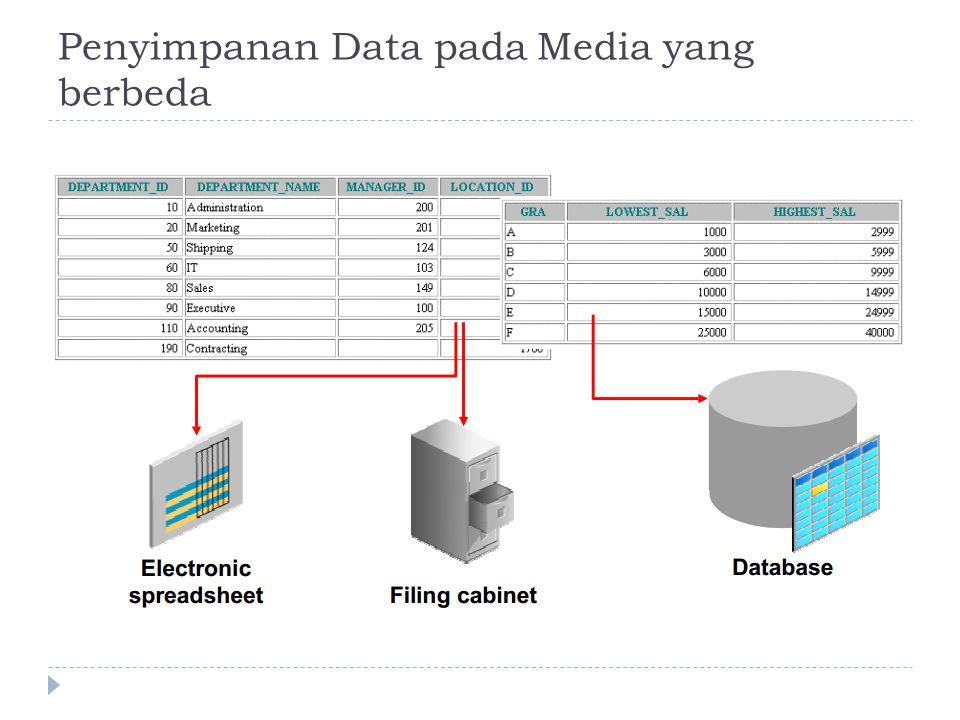 Penyimpanan Data pada Media yang berbeda