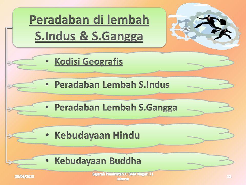 08/06/201523 Sejarah Peminatan X SMA Negeri 71 Jakarta