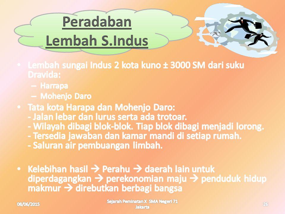 08/06/201526 Sejarah Peminatan X SMA Negeri 71 Jakarta