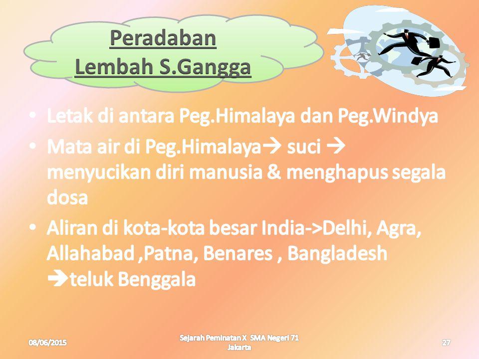 08/06/201527 Sejarah Peminatan X SMA Negeri 71 Jakarta