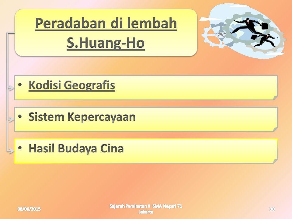 08/06/201530 Sejarah Peminatan X SMA Negeri 71 Jakarta
