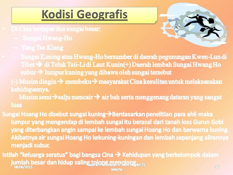 08/06/201532 Sejarah Peminatan X SMA Negeri 71 Jakarta