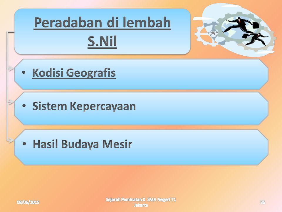 08/06/201535 Sejarah Peminatan X SMA Negeri 71 Jakarta