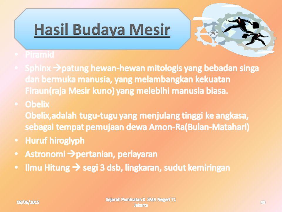 08/06/201540 Sejarah Peminatan X SMA Negeri 71 Jakarta