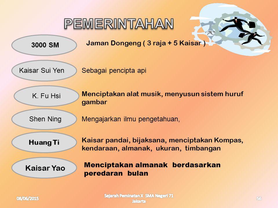 08/06/2015 Sejarah Peminatan X SMA Negeri 71 Jakarta 56 3000 SM Jaman Dongeng ( 3 raja + 5 Kaisar ) Kaisar Sui Yen K. Fu Hsi Shen Ning Huang Ti Kaisar