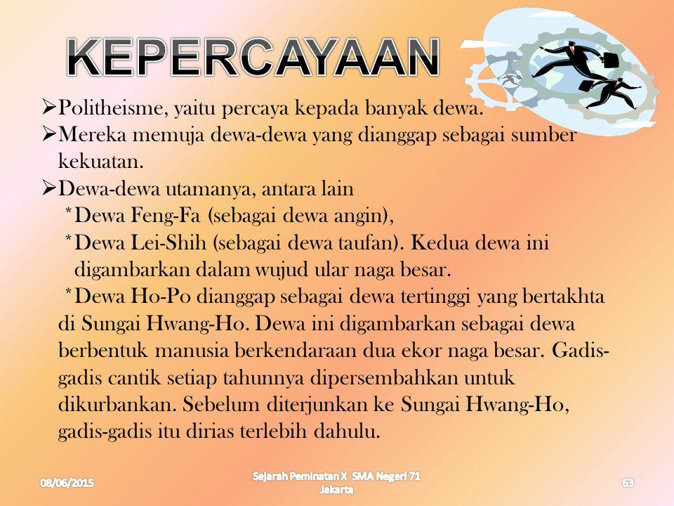 08/06/2015 Sejarah Peminatan X SMA Negeri 71 Jakarta 63  Politheisme, yaitu percaya kepada banyak dewa.  Mereka memuja dewa-dewa yang dianggap sebag