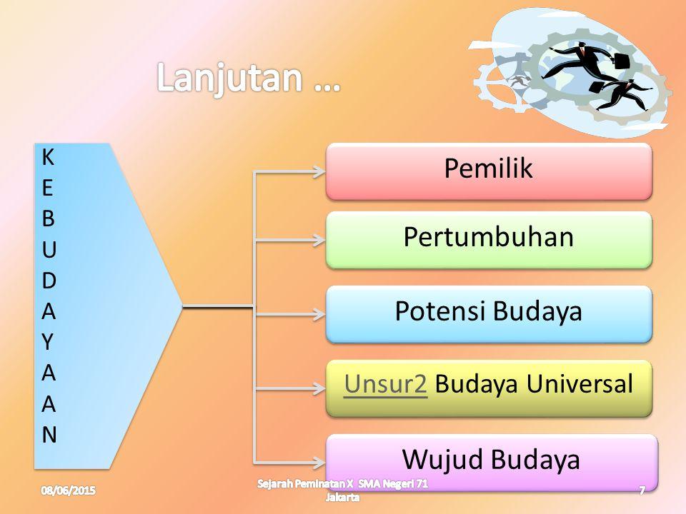 KEBUDAYAANKEBUDAYAAN K E B U D A Y A A N Pemilik Pertumbuhan Potensi Budaya Potensi Budaya Unsur2Unsur2 Budaya Universal Unsur2Unsur2 Budaya Universal